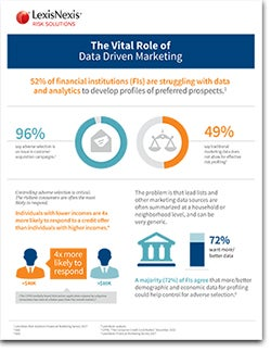The Vital Role of Data Driven Marketing
