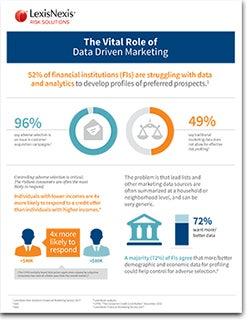 The Vital Role of Data Driven Marketing