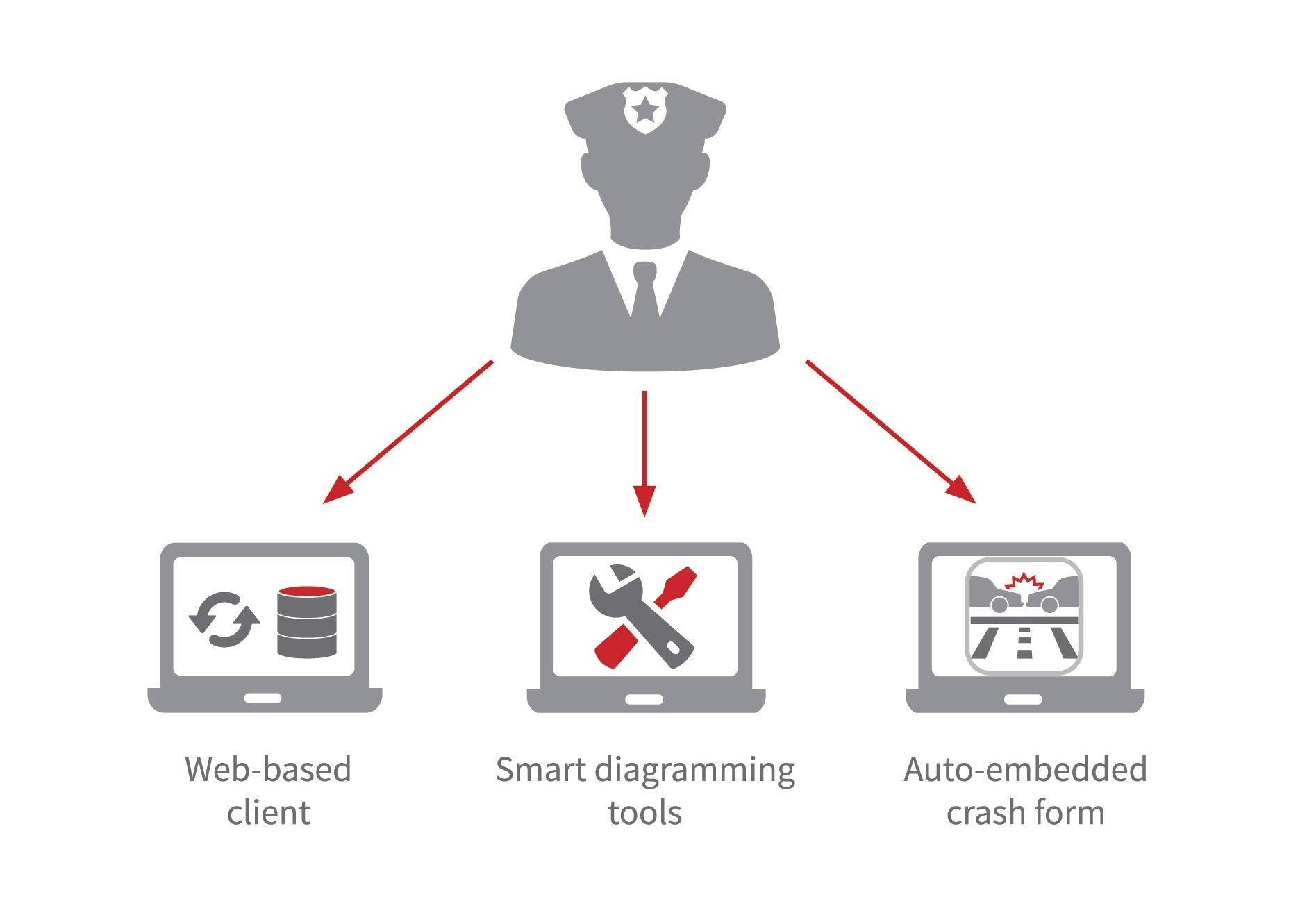 Crash Designer | LexisNexis Risk Solutions