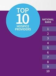 home health providers