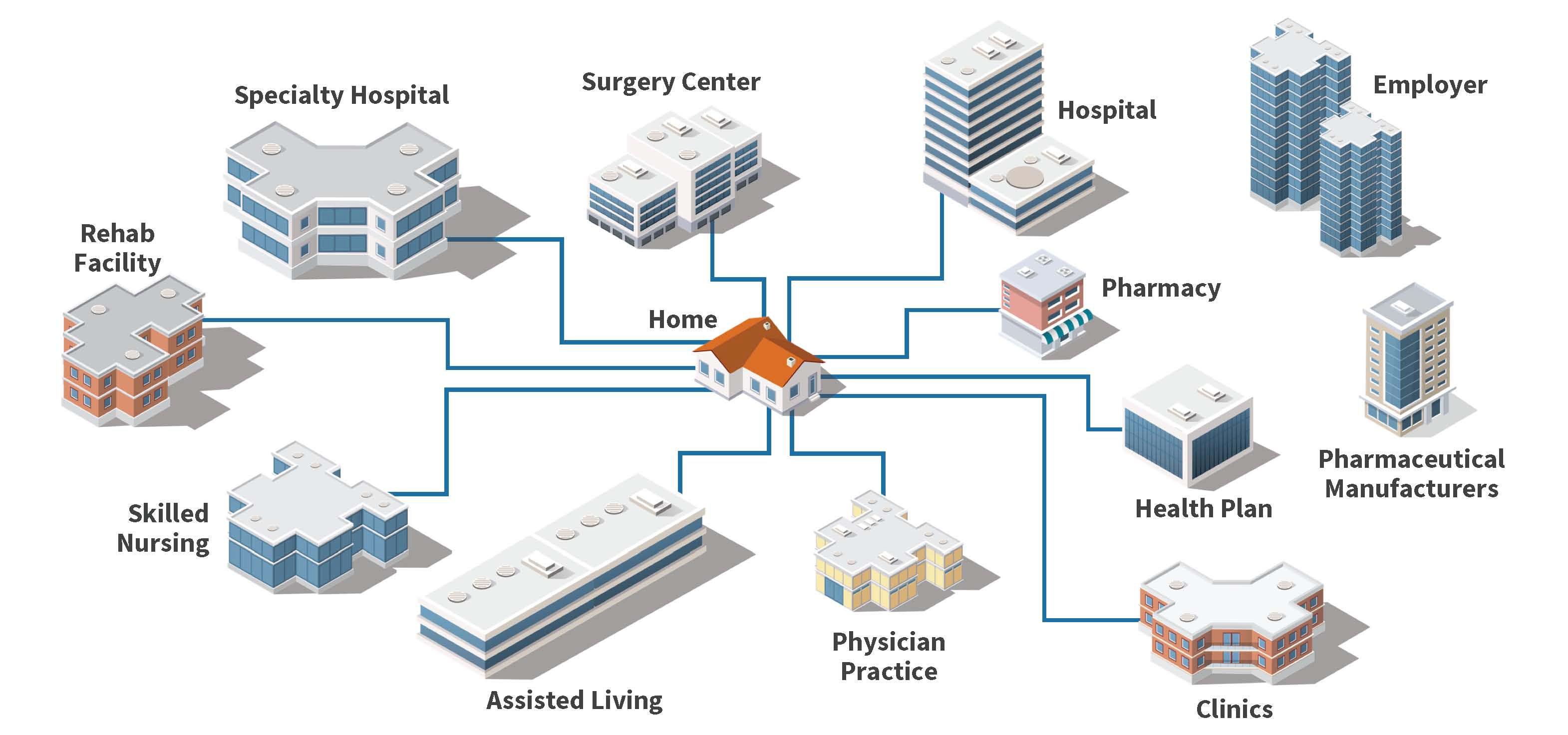 Healthcare Provider | LexisNexis Risk Solutions