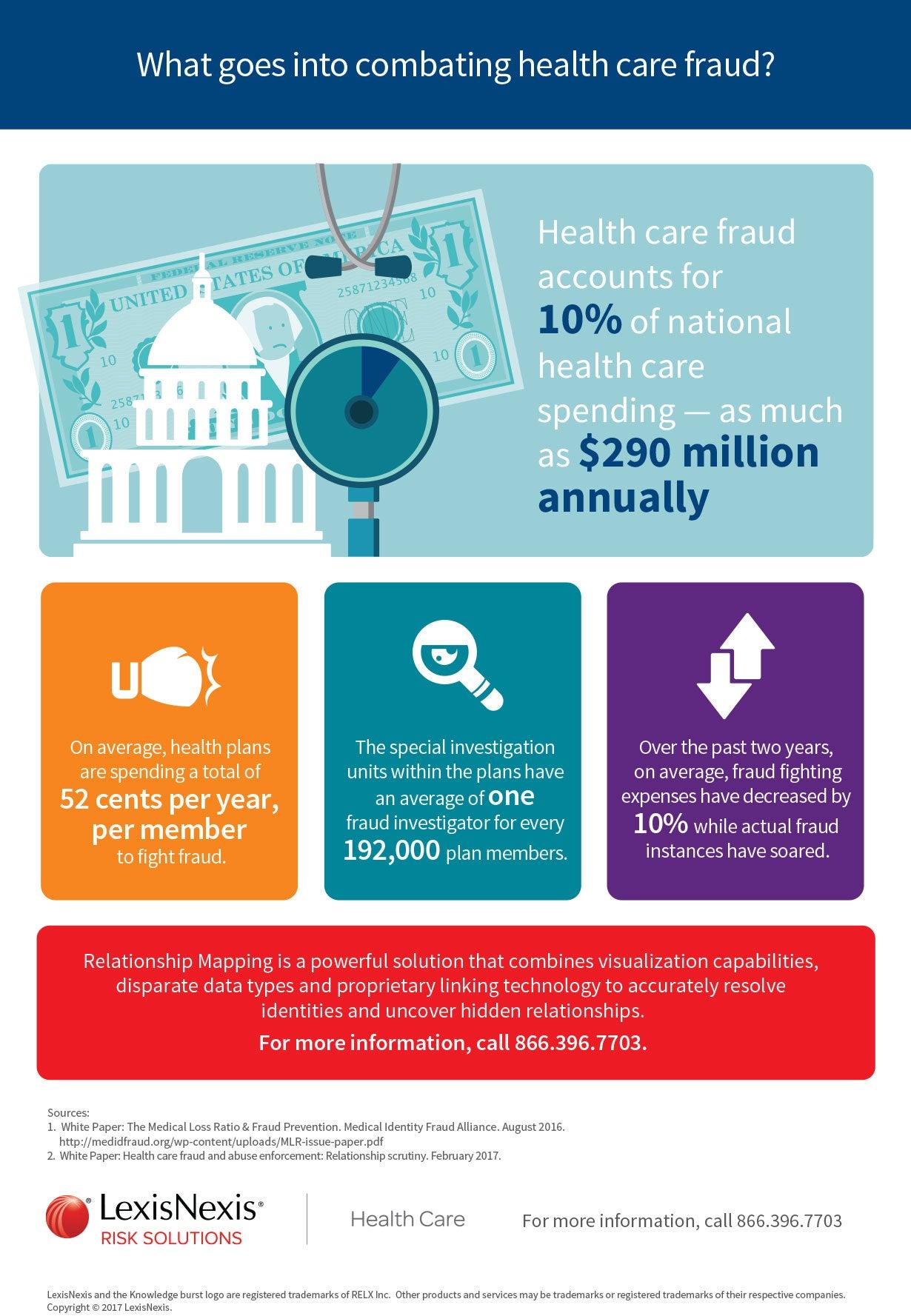 hc-Combat-Fraud-infographic