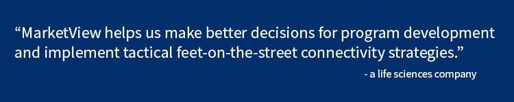 marketview quote