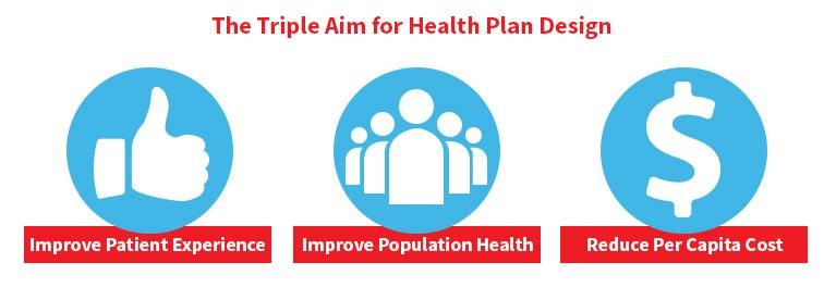 health plan engagement