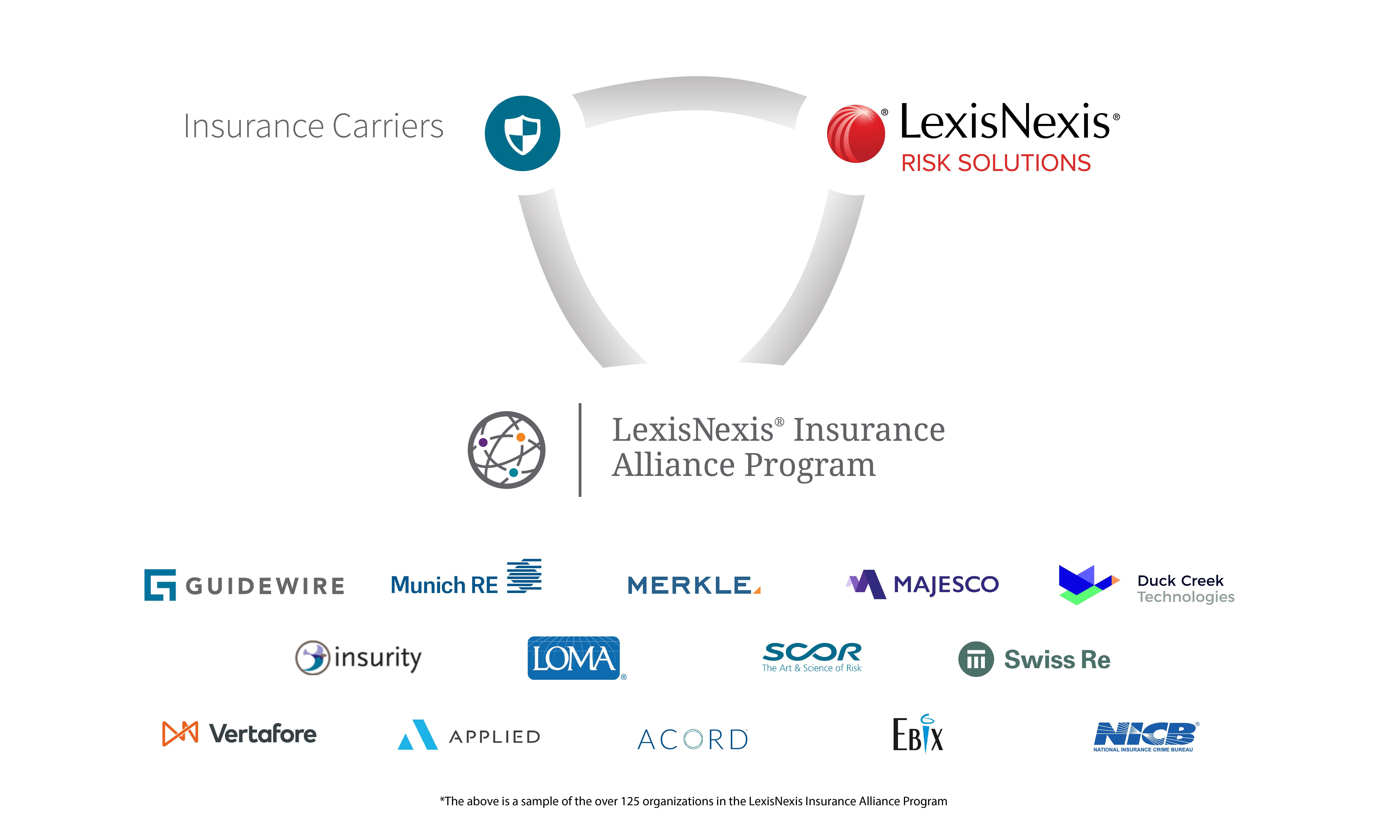 Insurance Alliance Program
