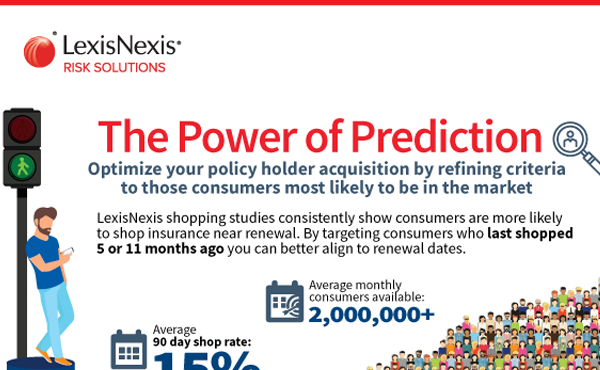 Harness the Power of Prediction