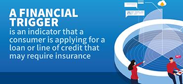Prescreen Financial Triggers Infographic