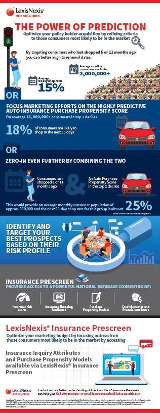 broad market infographic