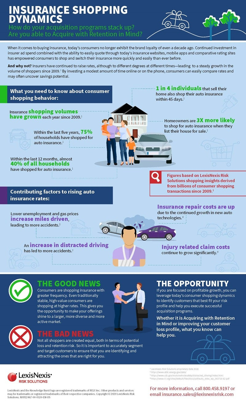 Auto_Shopping_Infographic