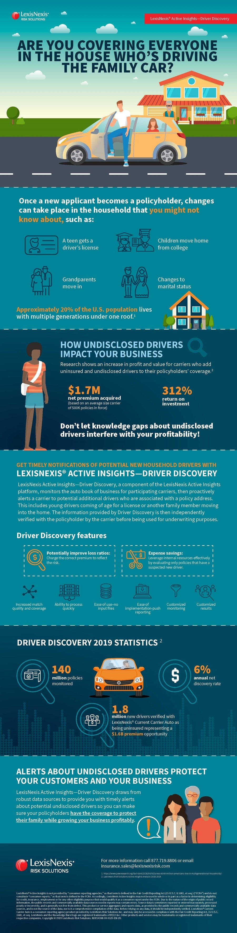 Active Insights - Driver Discovery