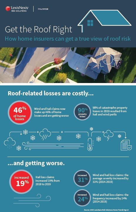 Rooftop infographic