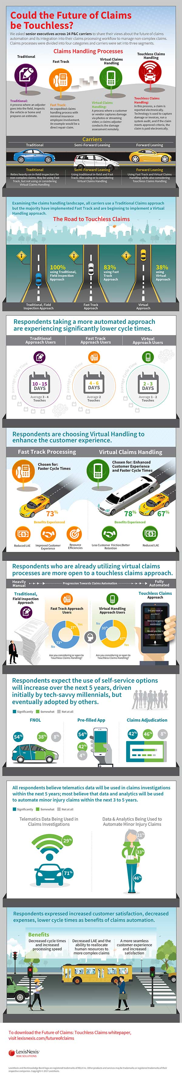 Touchless_Claims_Infographic