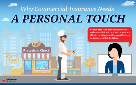 Commercial Data Prefill Infographic