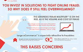 2016 True Cost of Fraud eCommerce Infographic